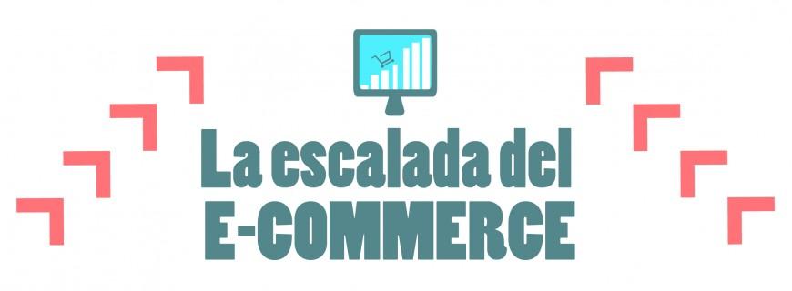 Perspectivas del eCommerce en 2015